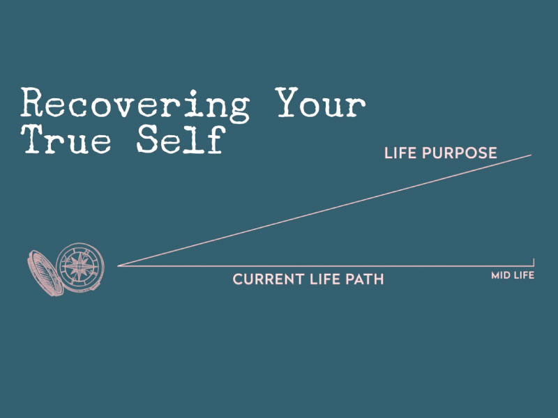 Recovering Your True Self